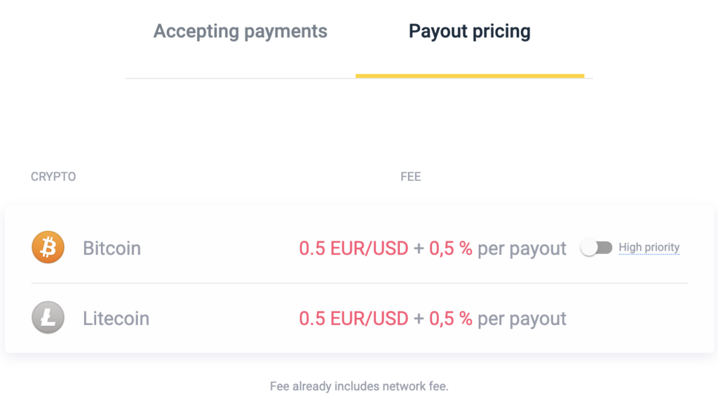 Payout pricing on Confirmo